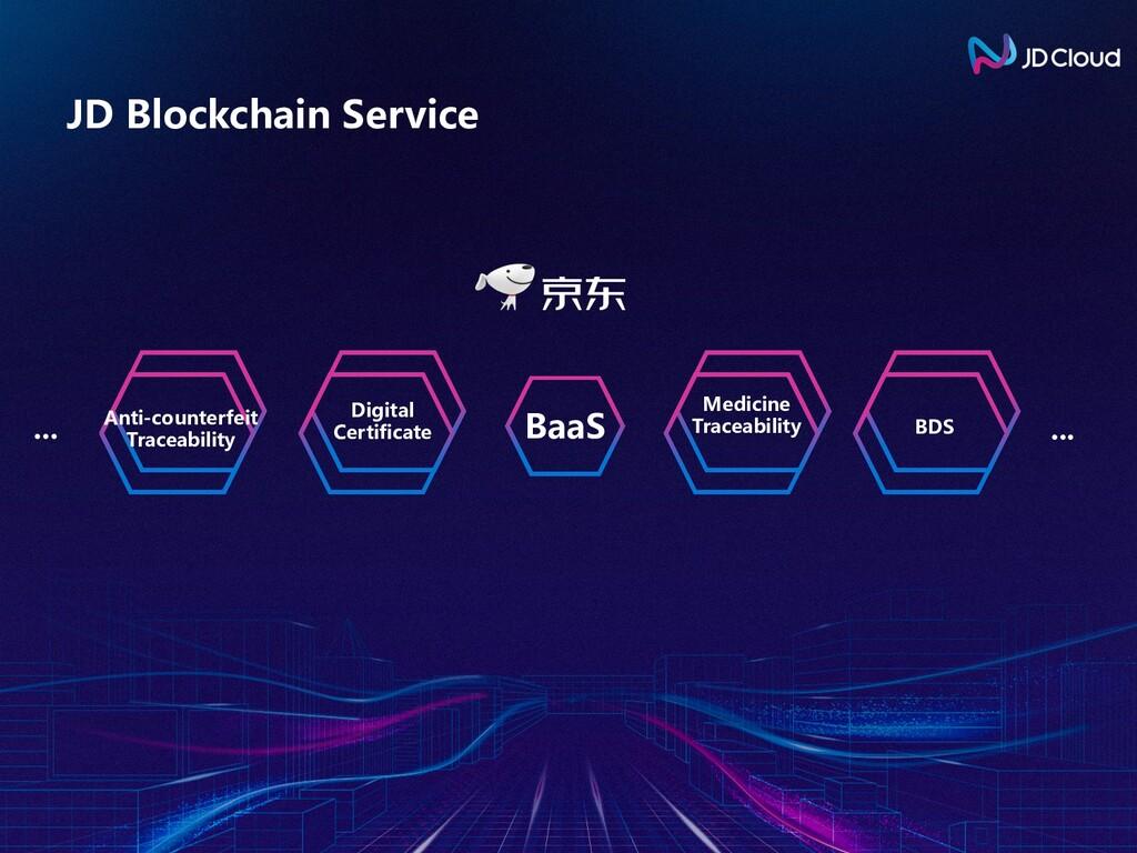 JD Blockchain Service BaaS Digital Certificate ...