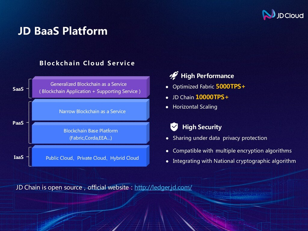 JD BaaS Platform High Performance High Security...