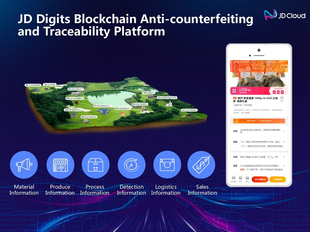 JD Digits Blockchain Anti-counterfeiting and Tr...