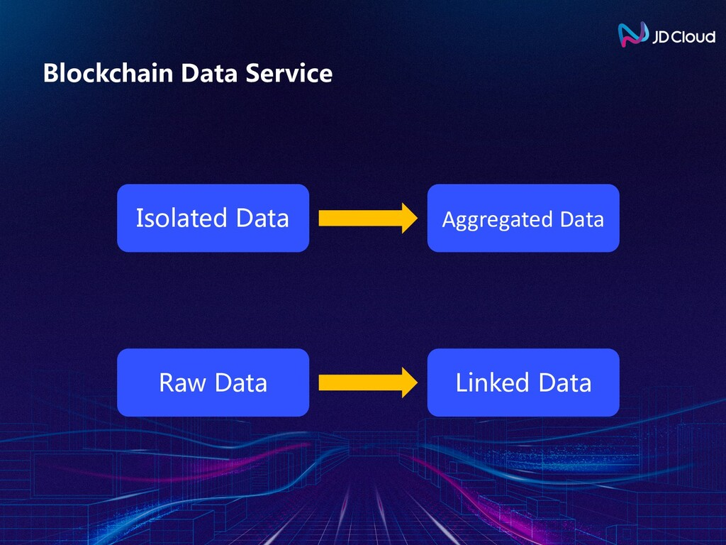 Blockchain Data Service Linked Data Raw Data Ag...