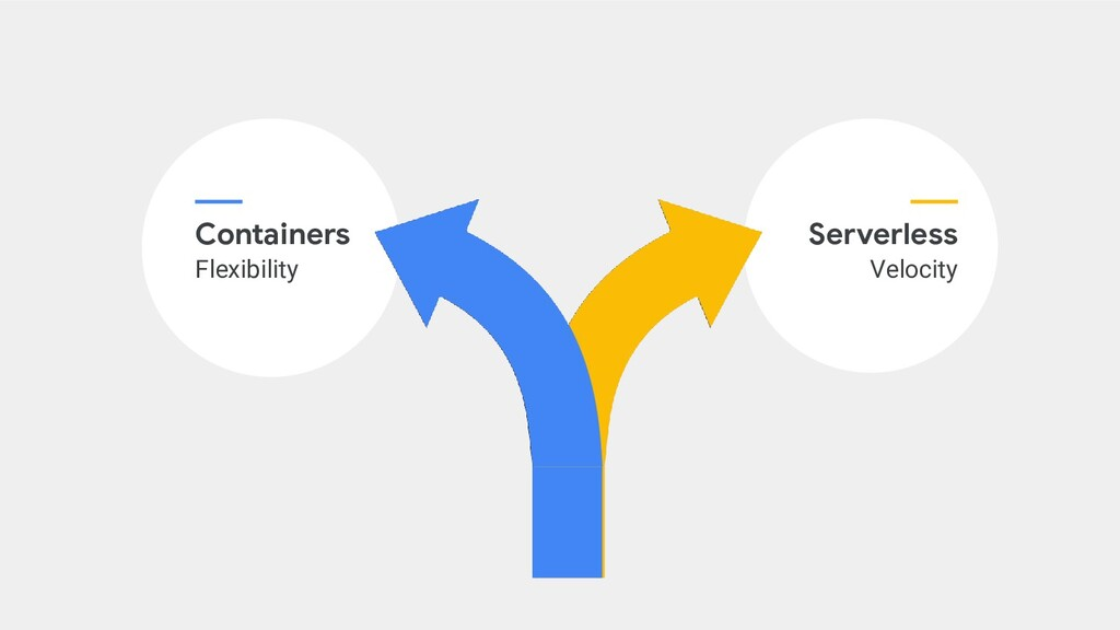 Containers Flexibility Serverless Velocity