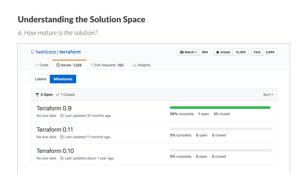 Understanding the Solution Space 6. How mature ...