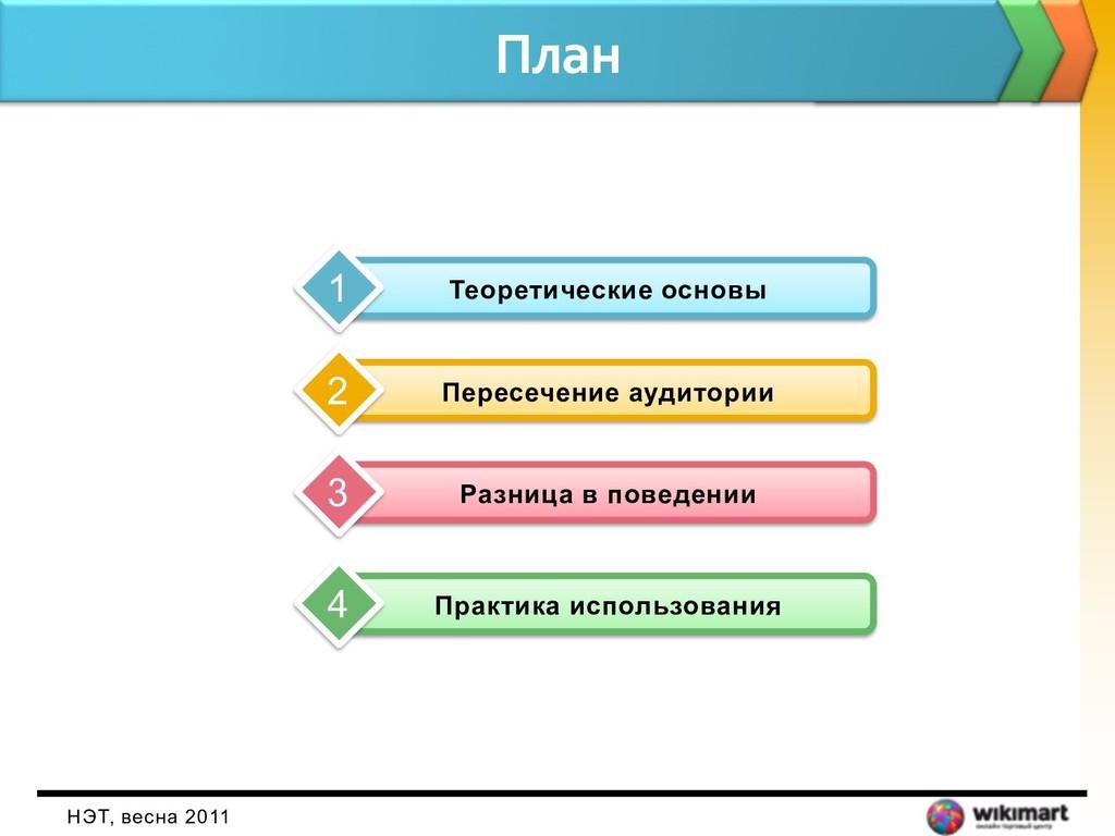 План НЭТ, весна 2011 Теоретические основы 1 Пер...