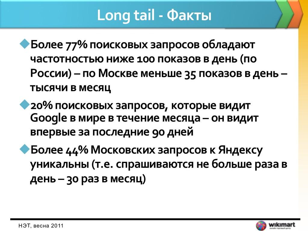 Long tail - Факты uБолее 77% поисковых запросов...