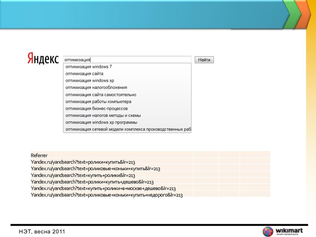 НЭТ, весна 2011 Referrer Yandex.ru/yandsearch?t...