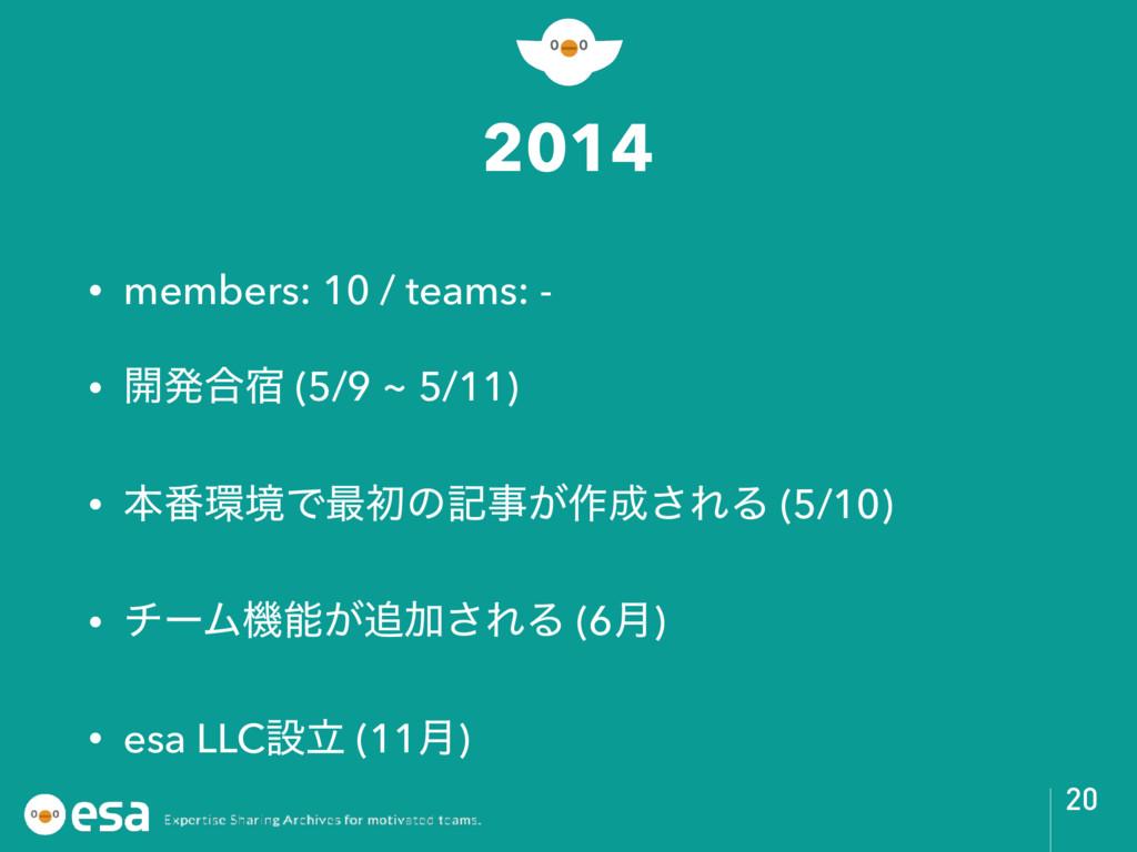 2014 • members: 10 / teams: - • ։ൃ߹॓ (5/9 ~ 5/1...