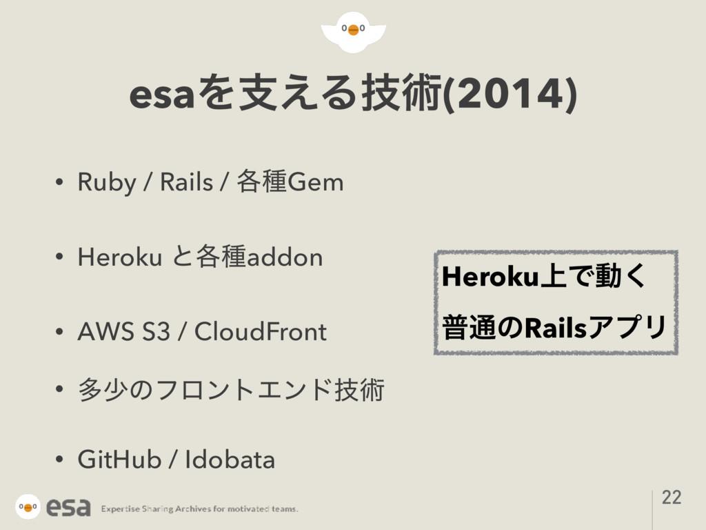 esaΛࢧ͑Δٕज़(2014) • Ruby / Rails / ֤छGem • Heroku...