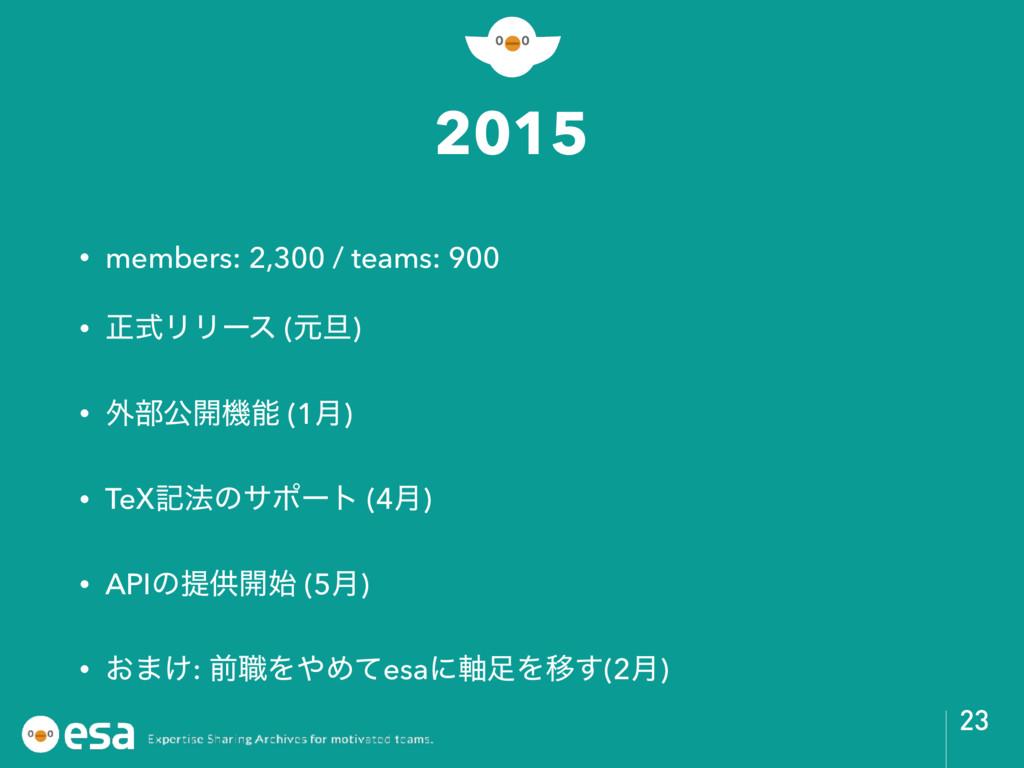 2015 • members: 2,300 / teams: 900 • ਖ਼ࣜϦϦʔε (ݩ୴...