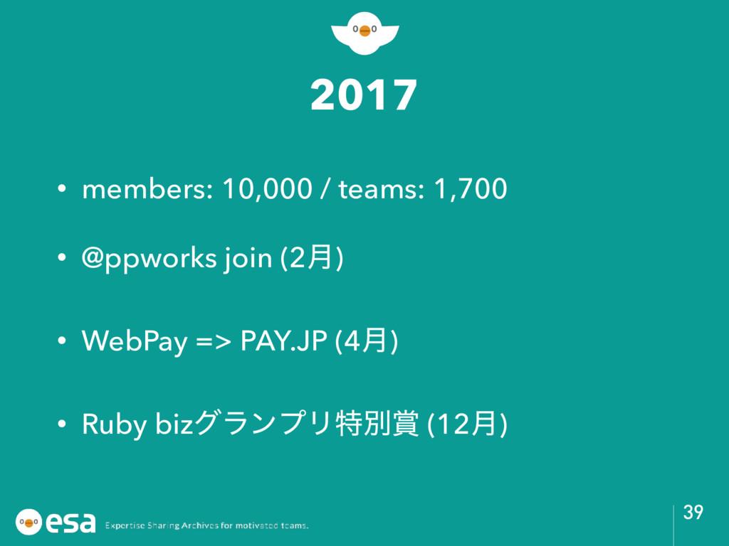 2017 • members: 10,000 / teams: 1,700 • @ppwork...