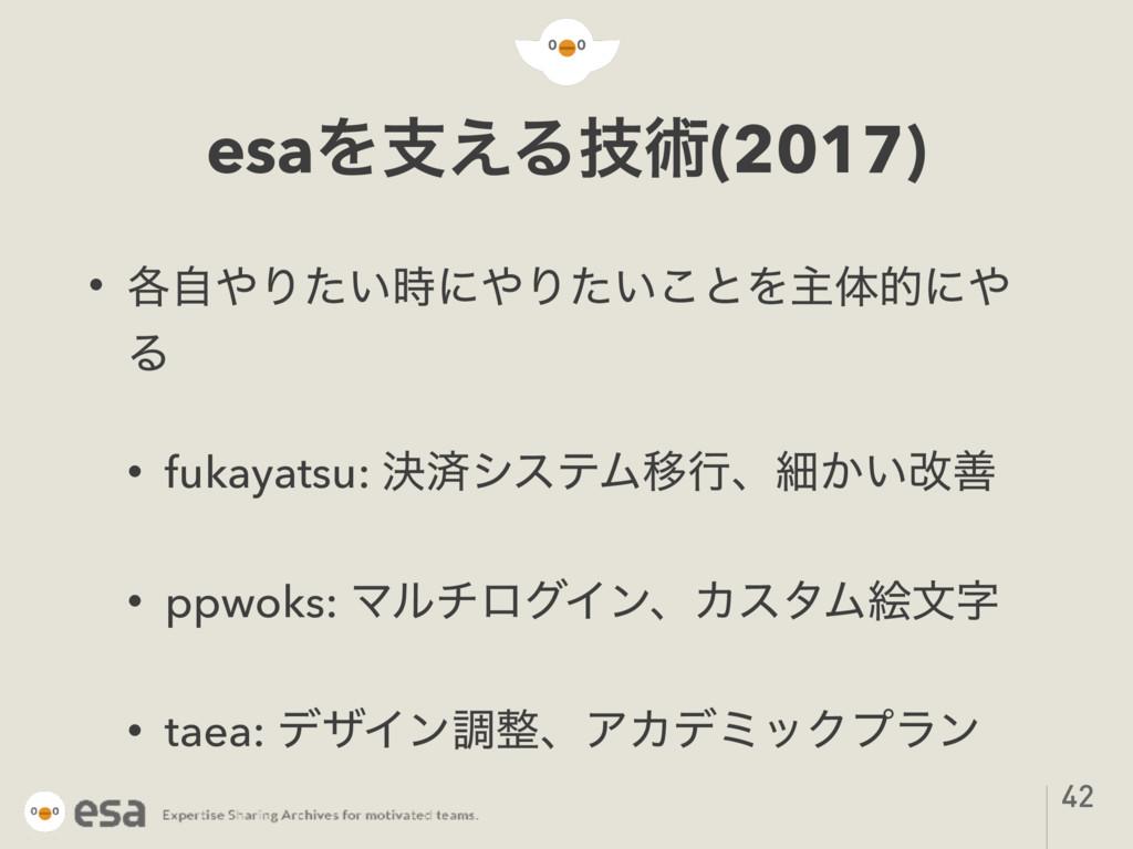 esaΛࢧ͑Δٕज़(2017) • ֤ࣗΓ͍ͨʹΓ͍ͨ͜ͱΛओମతʹ Δ • fuka...