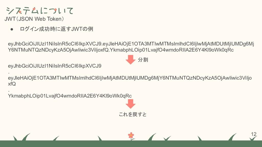 JWT(JSON Web Token) 12 eyJhbGciOiJIUzI1NiIsInR5...