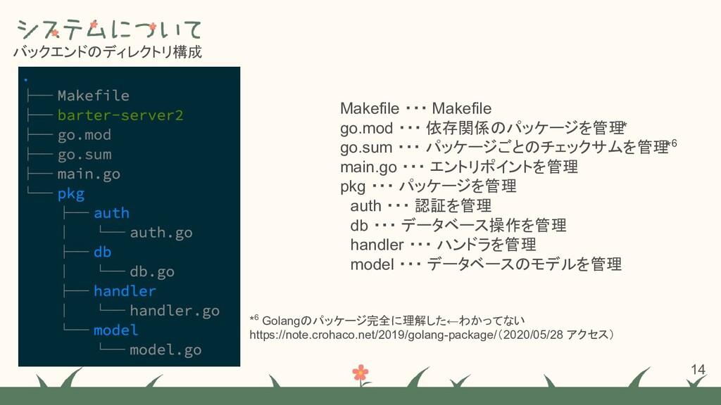 14 バックエンドのディレクトリ構成 Makefile ・・・ Makefile go.mod...