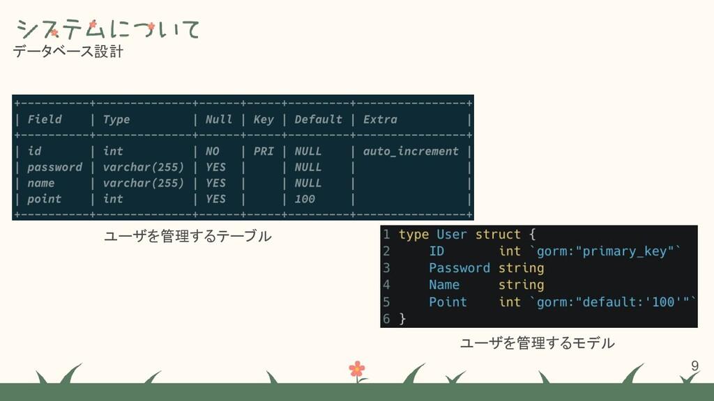 データベース設計 9 ユーザを管理するテーブル ユーザを管理するモデル