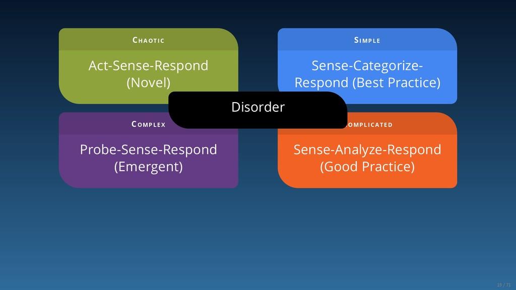 COMP LI CA TE D Sense-Analyze-Respond (Good Pra...