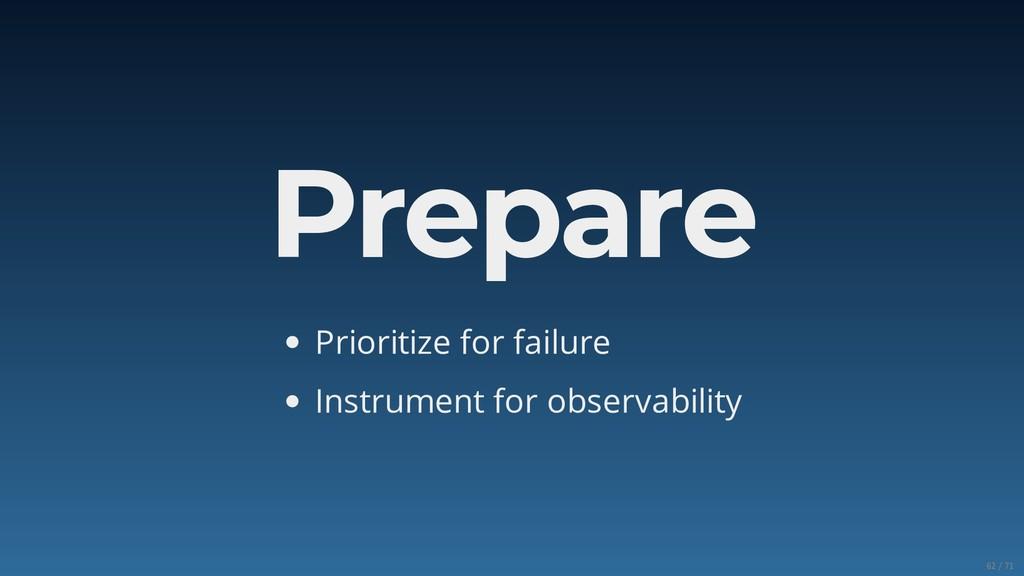 Prepare Prioritize for failure Instrument for o...