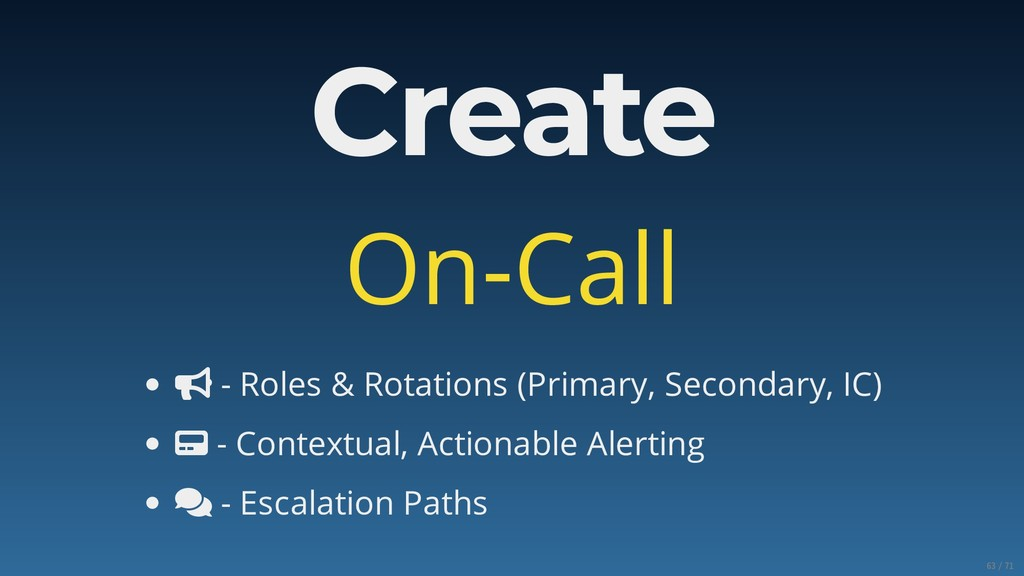 Create On-Call  - Roles & Rotations (Primary, ...