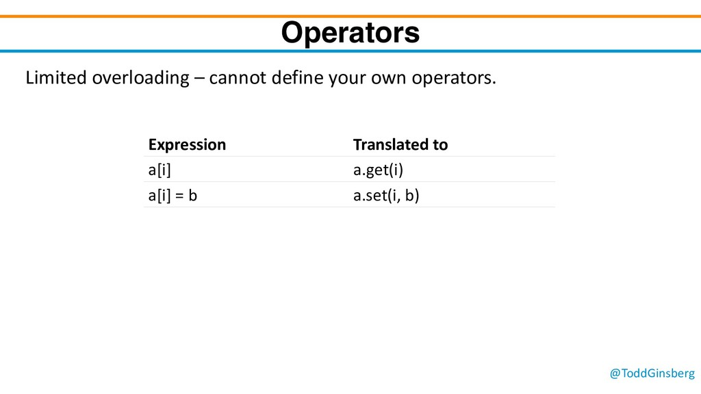 @ToddGinsberg Operators Limited overloading – c...