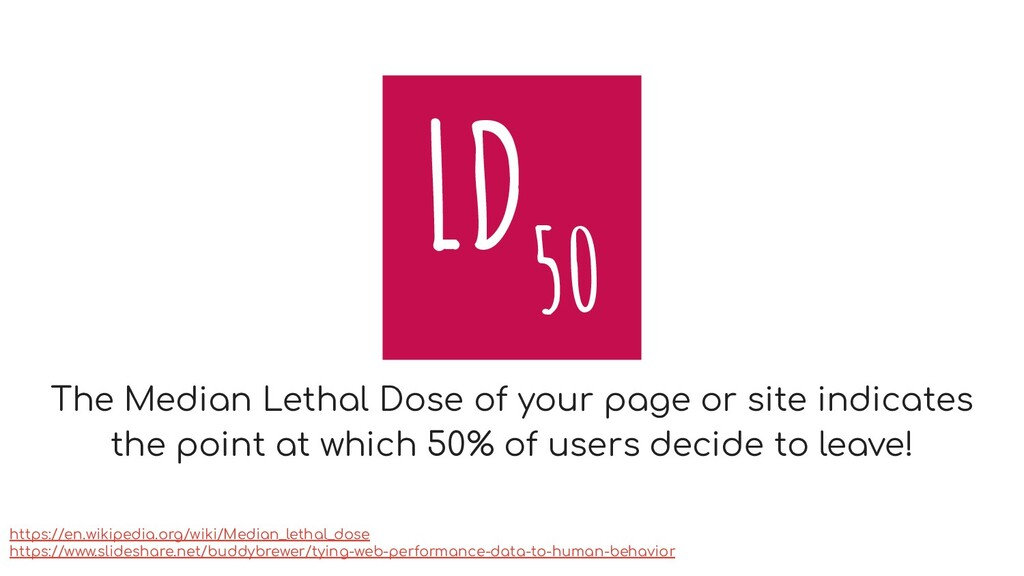 LD 50 The Median Lethal Dose of your page or si...