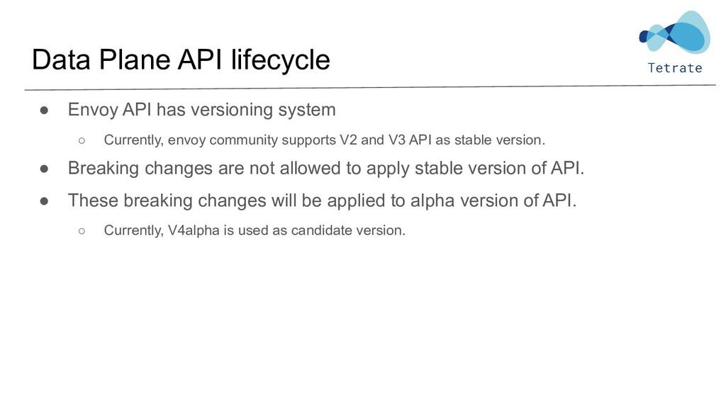 Data Plane API lifecycle ● Envoy API has versio...
