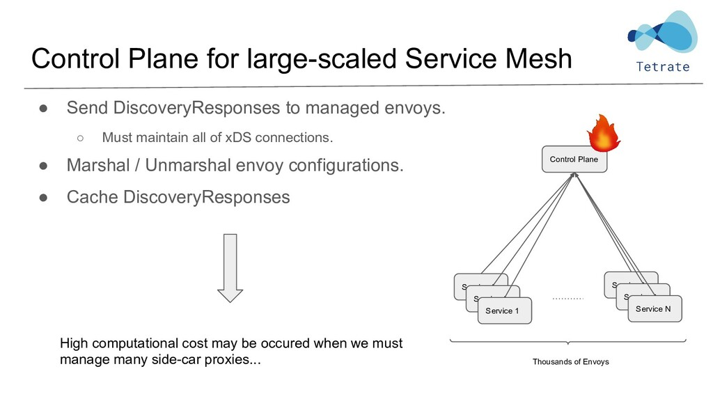 Control Plane for large-scaled Service Mesh ● S...