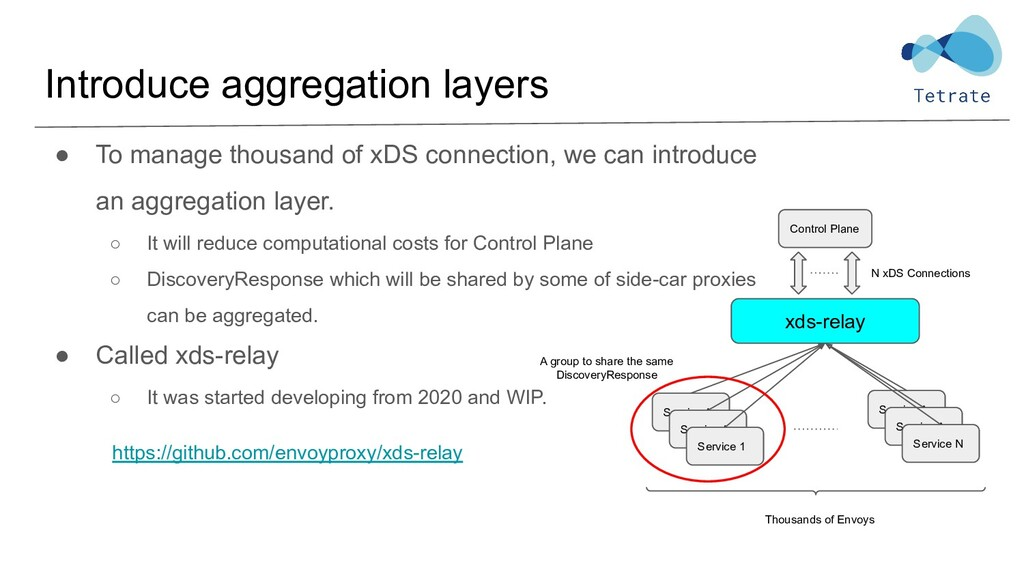 Introduce aggregation layers ● To manage thousa...