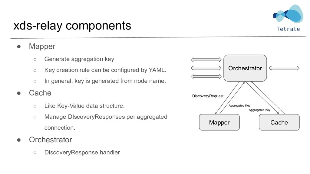 xds-relay components Orchestrator ● Mapper ○ Ge...