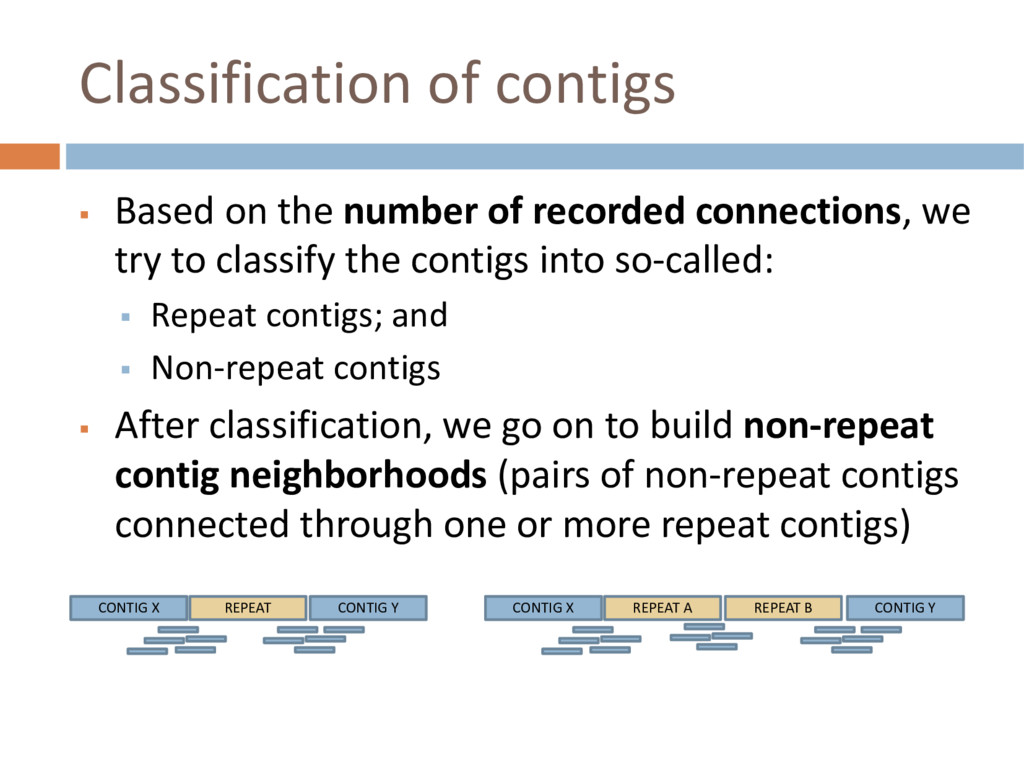 Classification of contigs § Based on the number...