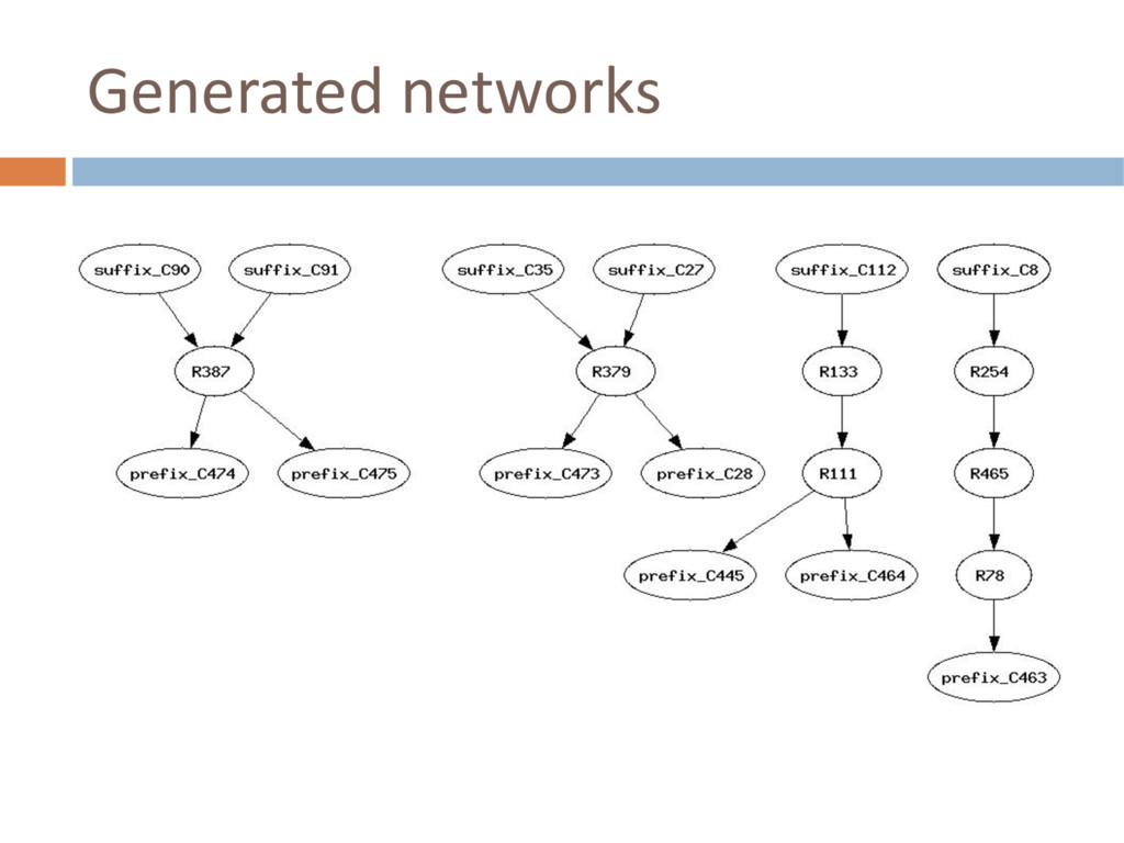 Generated networks