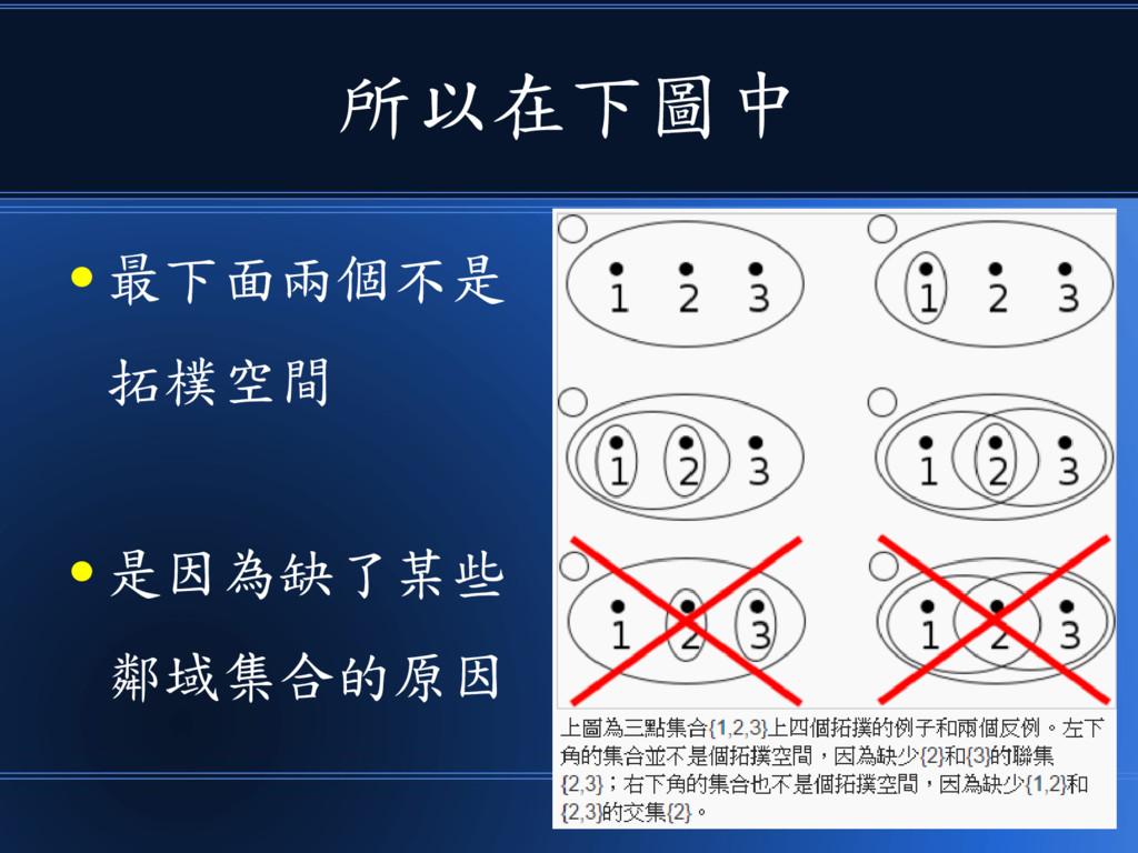 所以在下圖中 ● 最下面兩個不是 拓樸空間 ● 是因為缺了某些 鄰域集合的原因