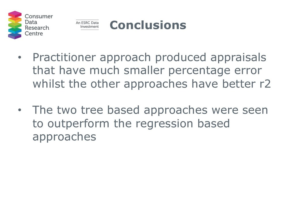 Conclusions • Practitioner approach produced ap...