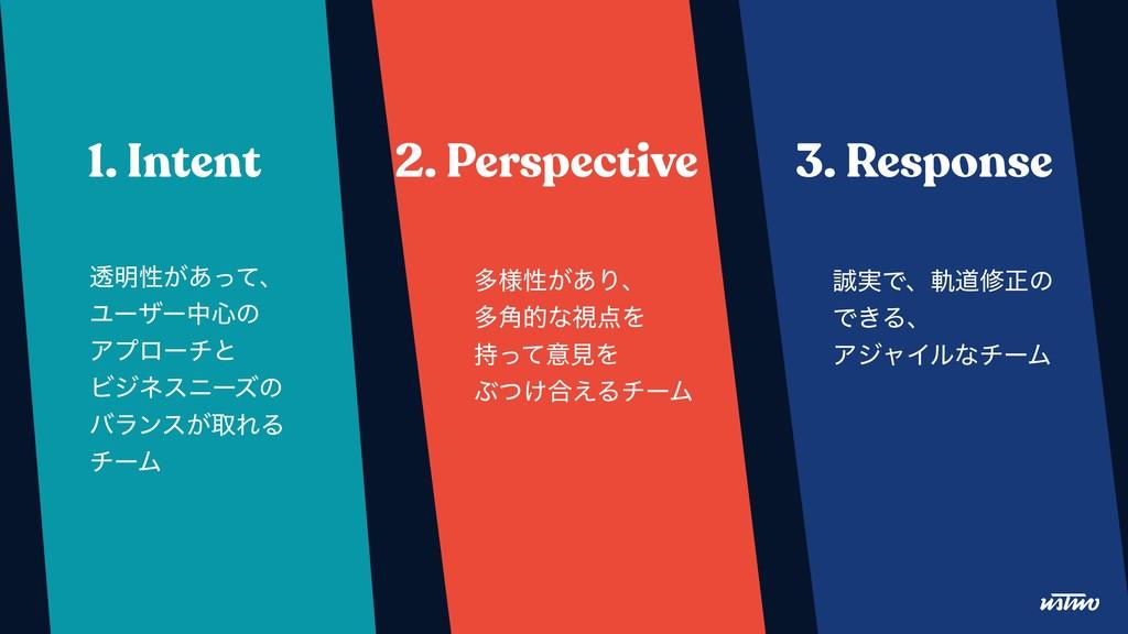 3. Response 2. Perspective 1. Intent ಁ໌ੑ͕͋ͬͯɺ Ϣ...