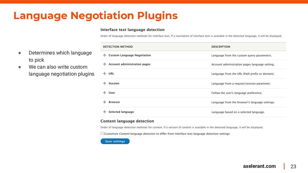 23 axelerant.com Language Negotiation Plugins ●...