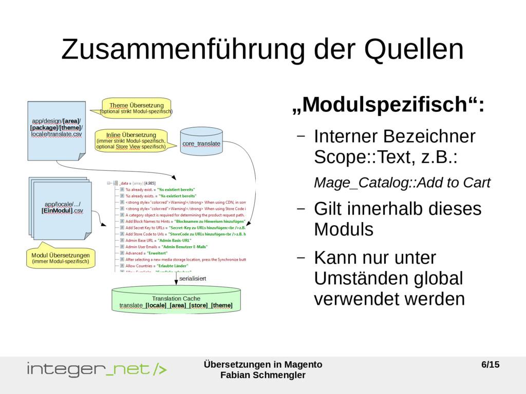 Übersetzungen in Magento Fabian Schmengler 6/15...