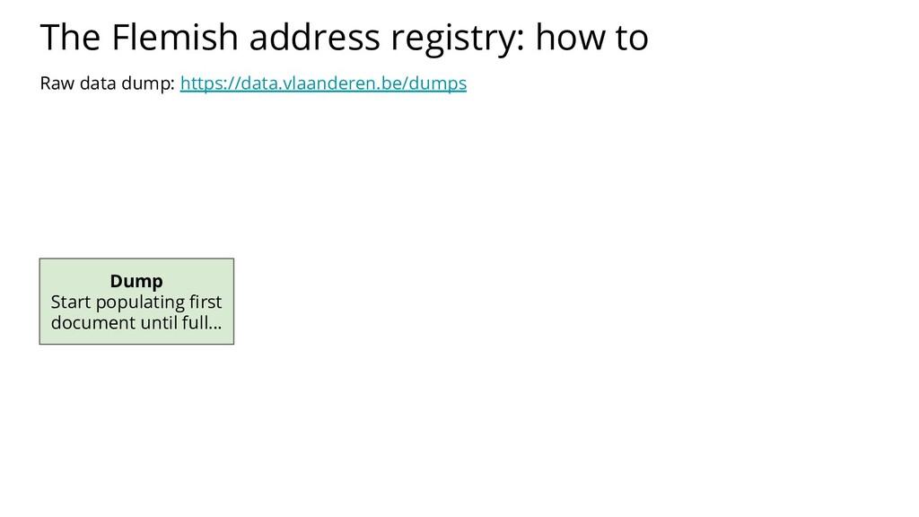 The Flemish address registry: how to Dump Start...