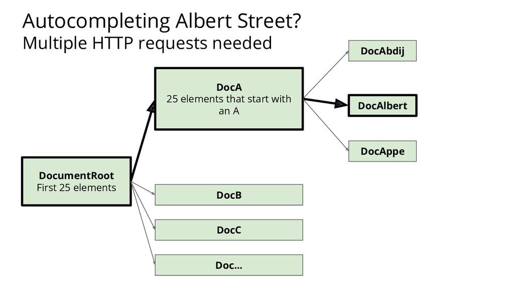 Autocompleting Albert Street? Multiple HTTP req...