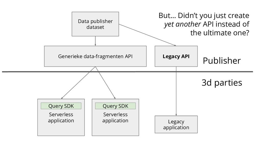 3d parties Serverless application Generieke dat...