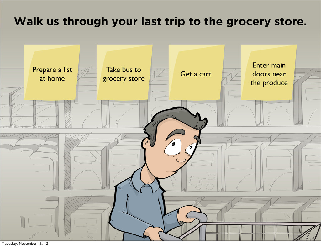 Prepare a list at home Take bus to grocery stor...