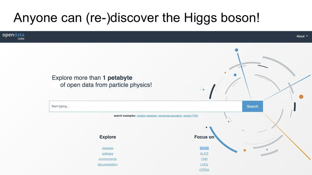 Anyone can (re-)discover the Higgs boson!