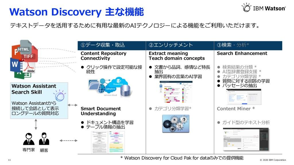© 2020 IBM Corporation 11 専⾨家 顧客 テキストデータを活⽤するため...