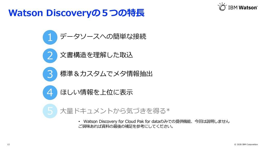 © 2020 IBM Corporation 12 Watson Discoveryの5つの特...