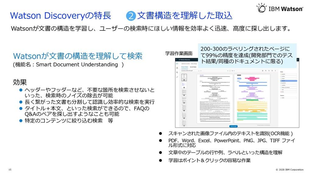 © 2020 IBM Corporation 15 Watsonが⽂書の構造を理解して検索 (...