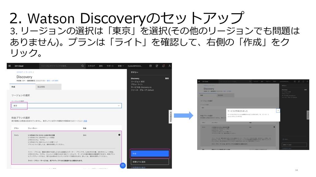 34 2. Watson Discoveryのセットアップ 3. リージョンの選択は「東京」を...
