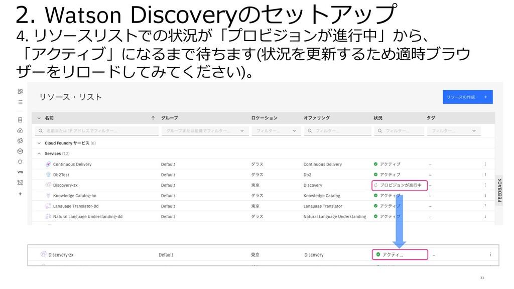 35 2. Watson Discoveryのセットアップ 4. リソースリストでの状況が「プ...