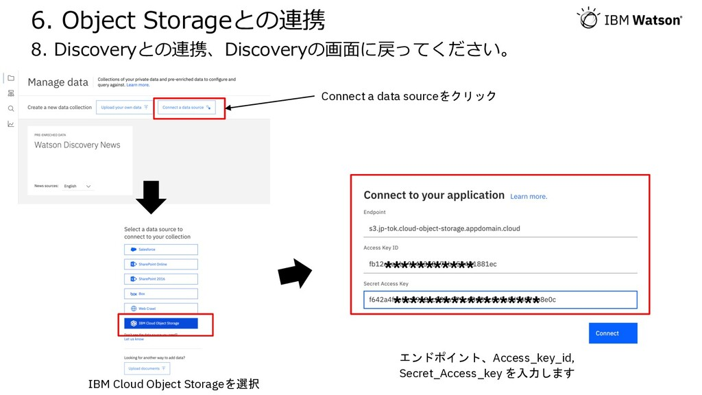 6. Object Storageとの連携 8. Discoveryとの連携、Discover...