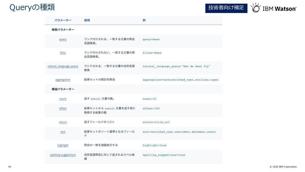 © 2020 IBM Corporation 95 Queryの種類 技術者向け補⾜