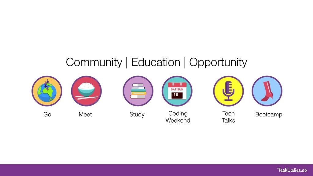 TechLadies.co Community   Education   Opportuni...