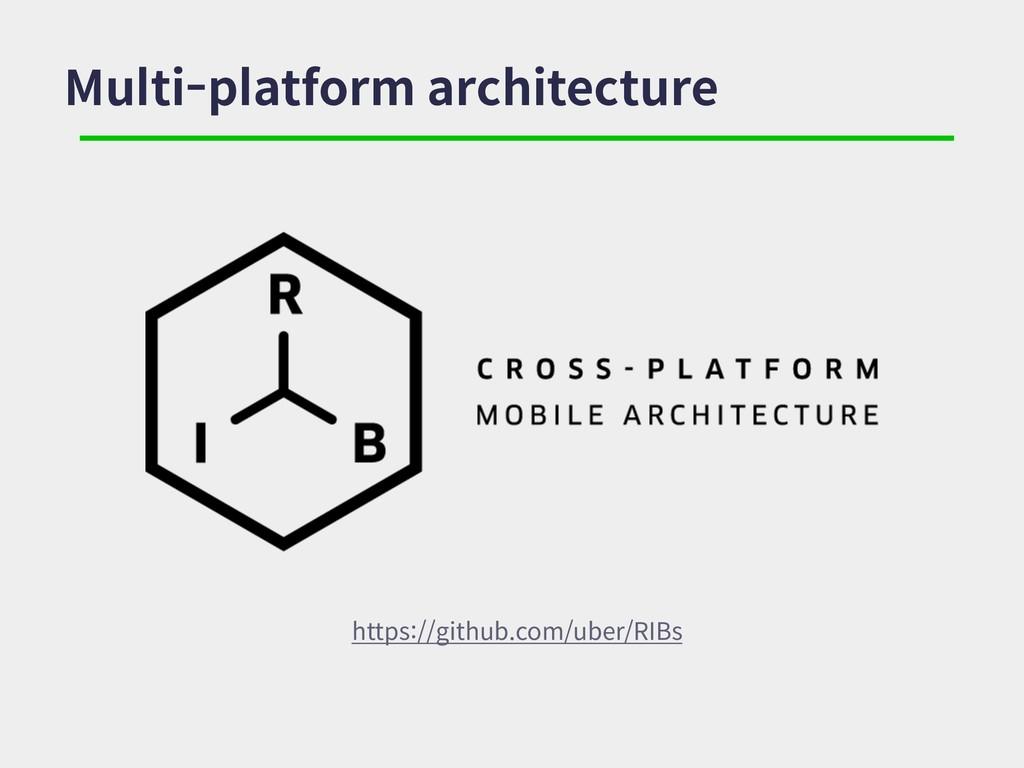Multi-platform architecture https://github.com/...