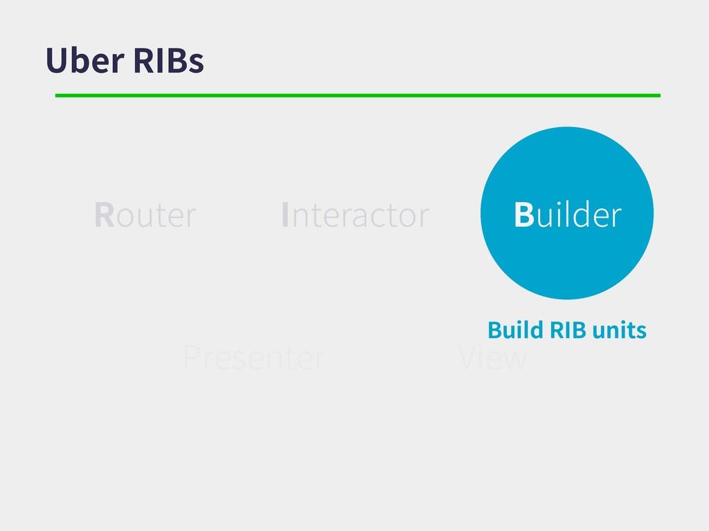 Uber RIBs Router Interactor Builder Presenter V...