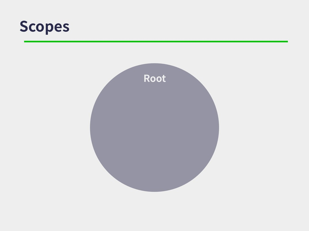 Scopes Root