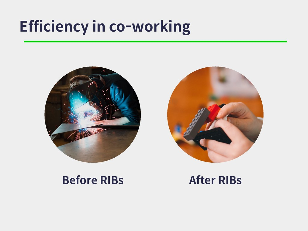 Efficiency in co-working Before RIBs After RIBs